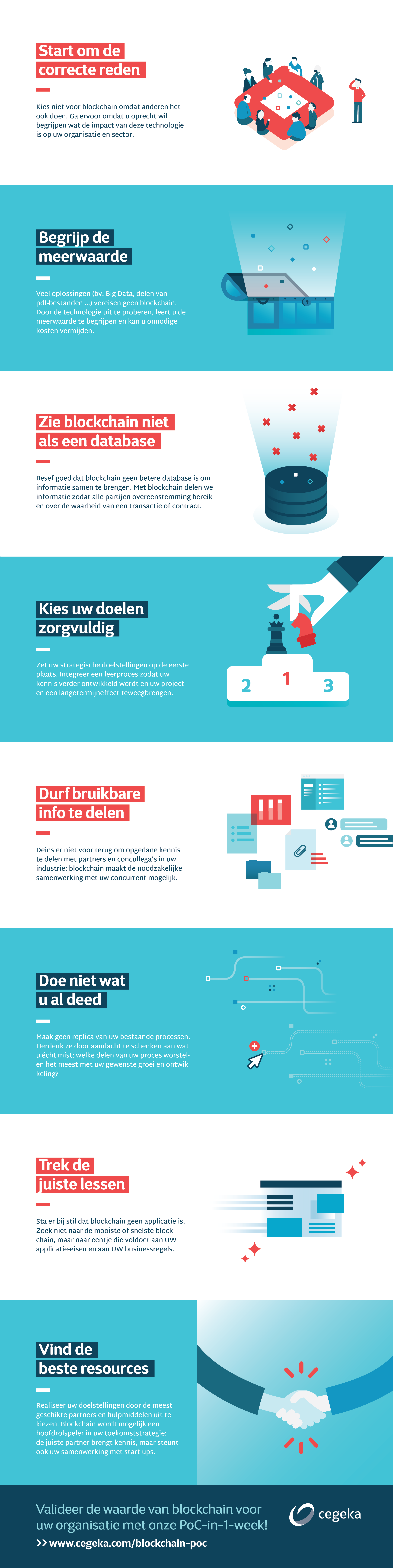 Blockchain_infographic_cropped_NL