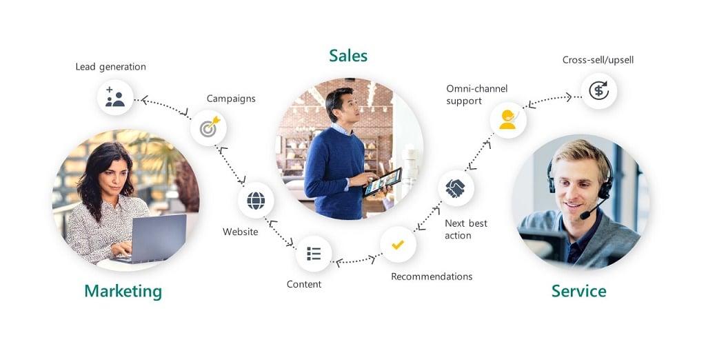 Customer_engagement_visual