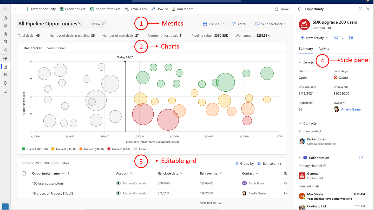 Manage opportunities in a single fully customizable view in the new deal manager in Microsoft Dynamics 365 Sales