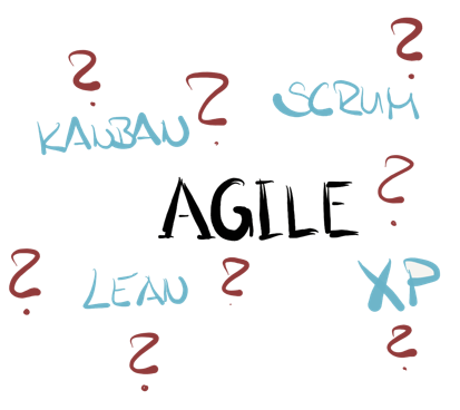 Bild Agile Methoden Fragezeichen