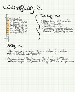 Beispiel Bullet Journal