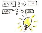 Gemeinsame Verständnis und Fachsprache als wichtige Grundlage in Remote Teams