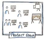 Projektraum für alle Teammitglieder eines Standorts