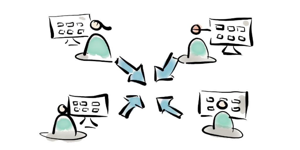 Agiles Arbeiten im Home Office | Teil 2: Nützliche Kommunikationstools für agile Teams