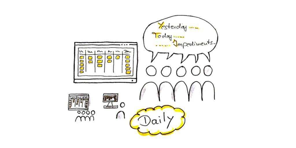 Teams im agilen Umfeld: Remote Teams – so fern und doch so nah
